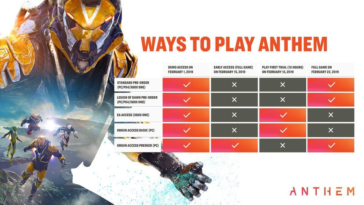 Your access to the full version of Anthem depends on which platform you own - Anthem Guide