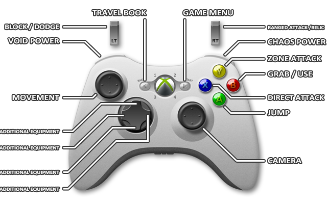 Xbox 360 Controls Castlevania Lords Of Shadow 2 Game Guide