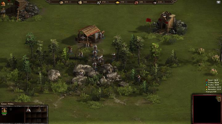 First, make sure you have access to the basic resources - Advice - The Basics - Cossacks 3 Game Guide