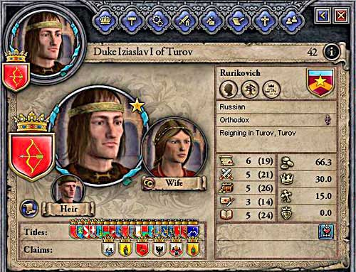 Russian dukes rarely reach the crown - Duke - Riding on a Top - Crusader Kings II - Game Guide and Walkthrough
