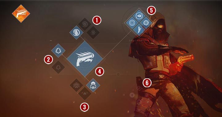 1 - Hunter | Character classes - Character classes - Destiny 2 Game Guide