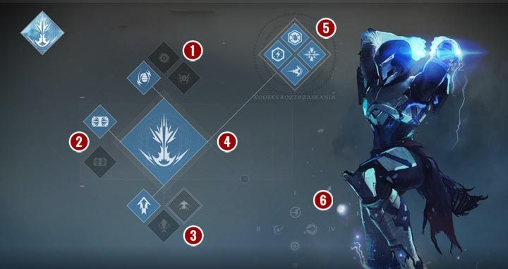1 - Titan | Character classes - Character classes - Destiny 2 Game Guide