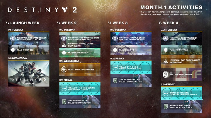 Calendar for September 2017 - Flashpoints and Events - Activities - Destiny 2 Game Guide