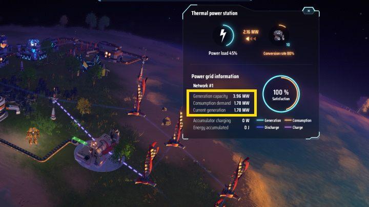 1 - Программа Dyson Sphere: Электричество - наиболее эффективные источники - Основы - Руководство по программе Dyson Sphere