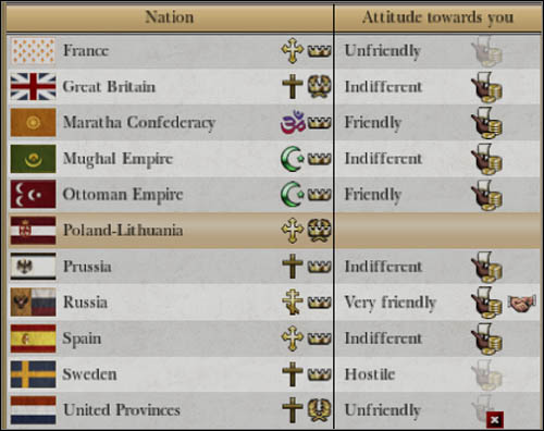 Darksidehome's economy guide to empire: total war (etw community.