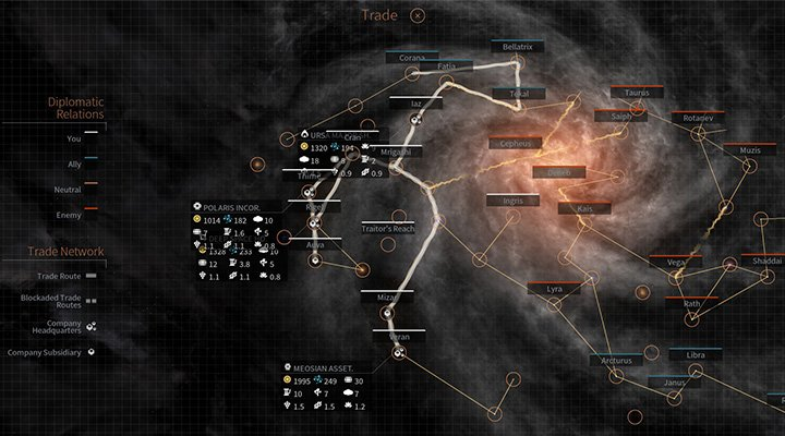 The Trade map allows for a better planning for your Trading Company. - Trading Companies and Marketplace in Endless Space 2 - Gameplay basics - Endless Space 2 Game Guide