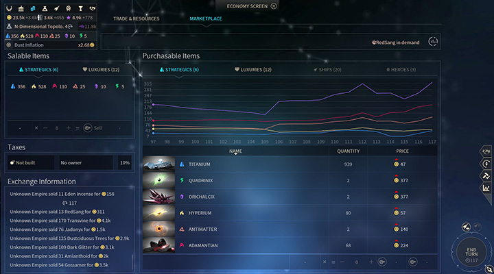 All players have influence on prices and amount of resources. - Trading Companies and Marketplace in Endless Space 2 - Gameplay basics - Endless Space 2 Game Guide