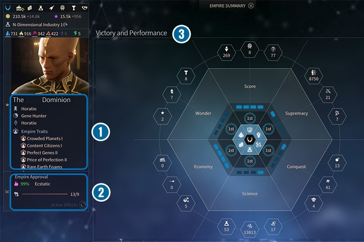 On this screen you will find basic information about your empire. - Empire and Senat Screens - Interface - Endless Space 2 Game Guide