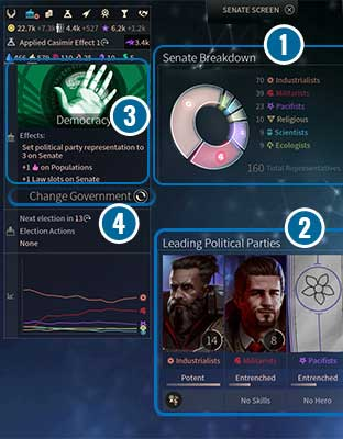 Consist of representatives (1) (the units of the population in favor of the given party) and senators, i - Governments, elections, introducing laws in Endless Space 2 - Gameplay basics - Endless Space 2 Game Guide
