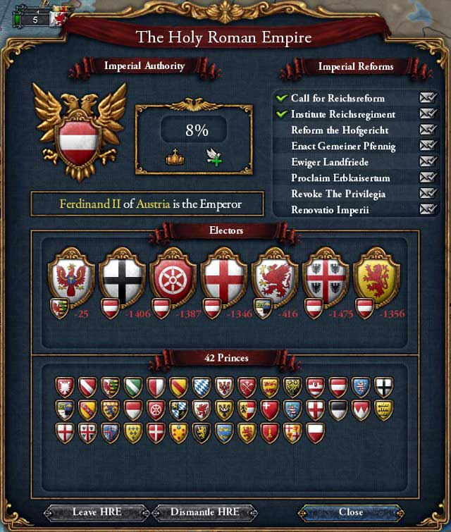 In the HRE menu, you can look up who the electors are going to vote form, as well as to implement reforms - Holy Roman Empire - Religion and culture - Europa Universalis IV - Game Guide and Walkthrough