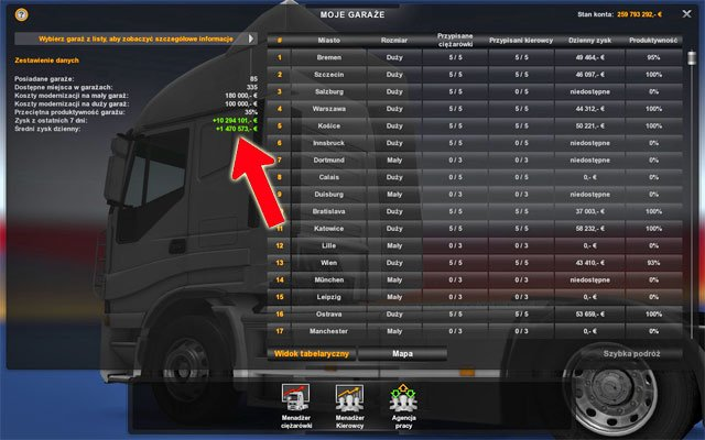 8 - Steam achievements (100%) | First steps - Achievements Guide - Euro Truck Simulator 2 Game Guide