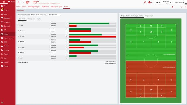 football manager game analysis Download football manager 2018-ali213 ali213  they say football is a game of opinions and everyone has  a redesigned tactics screen puts analysis at its.