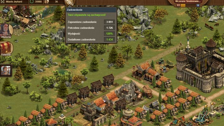 Happiness in Forge of Empires - Forge of Empires Game Guide