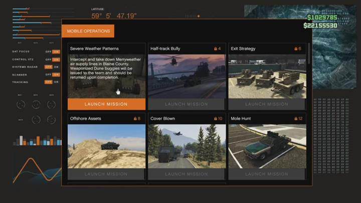 Mobile Operations | Mobile Operations Center | Gunrunning - Grand