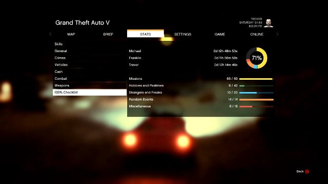 Your stats may be checked in the main menu - How to finish GTA V on 100%? - Activities, Entertainment - Grand Theft Auto V Game Guide
