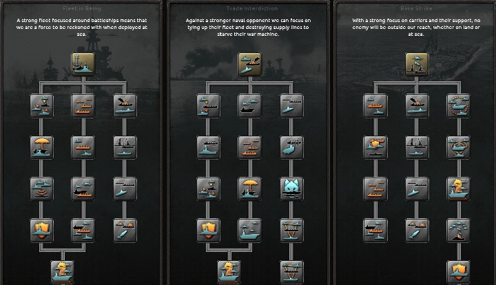 Naval | Doctrines - Hearts of Iron IV Game Guide