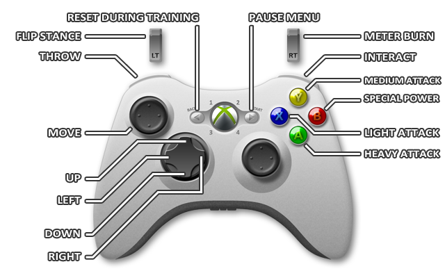 Xbox 360 Controls Injustice Gods Among Us Game Guide
