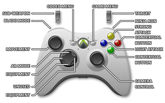 battlefield 1 controller xbox one manual