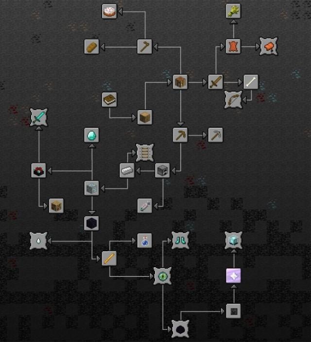 Pc Achievements Minecraft Game Guide Gamepressure Com