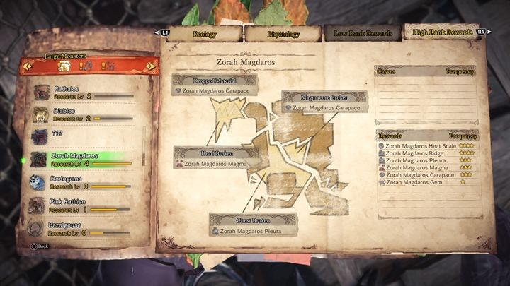 Zorah Magdaros - tactics, resistance & weak points - Monster Hunter
