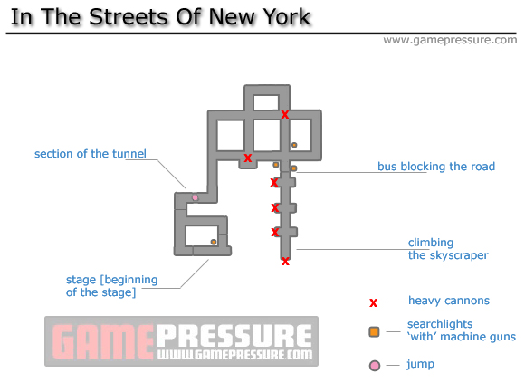 1 - In The Streets Of New York - Walkthrough - Peter Jacksons King Kong - Game Guide and Walkthrough