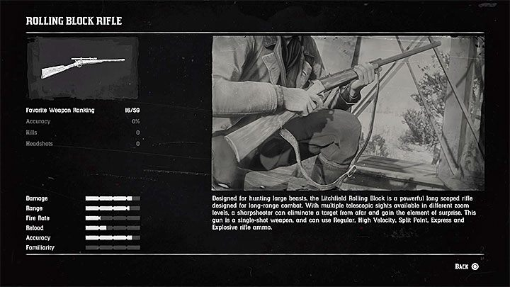 As for the sniper rifles, you get your first piece during the main storyline - it is called Rolling Block Rifle - The best weapons in Red Dead Redemption 2 - Game basics - Red Dead Redemption 2 Guide