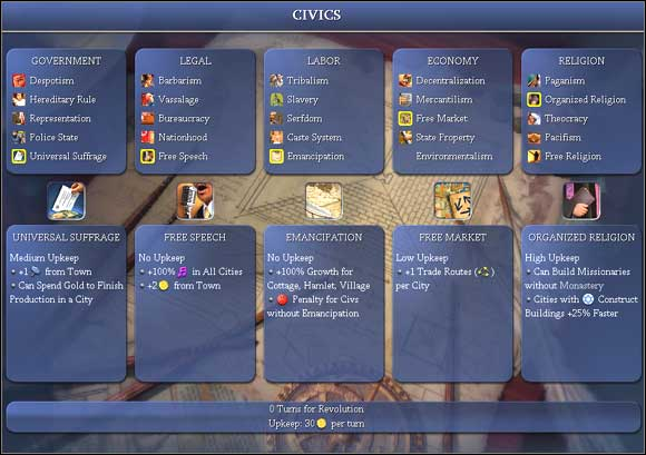 I'll start to analyse from looking close on every civic option, and after that I would like to propose some combinations of civics most useful in my opinion - Civics - Empire Management - Sid Meiers Civilization IV - Game Guide and Walkthrough