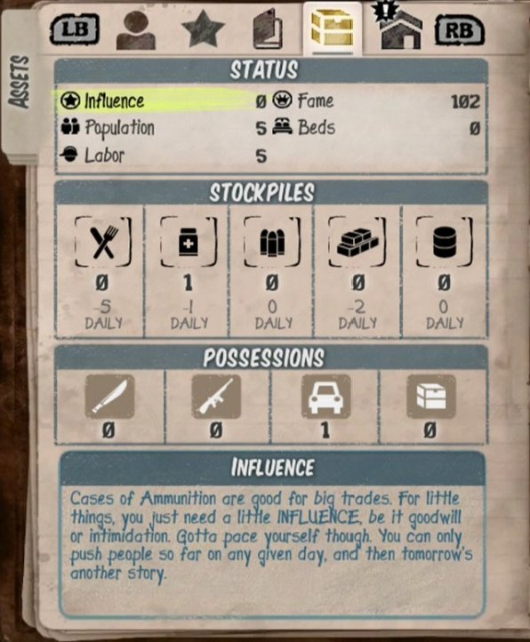 Home Base And Outposts Tips State Of Decay Game Guide