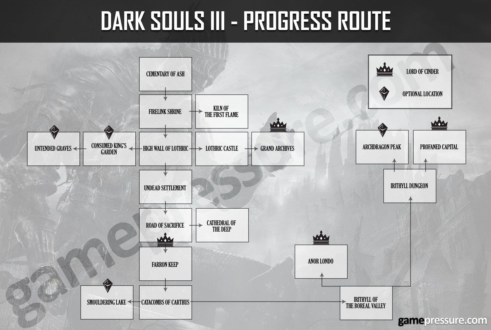 World map dark souls iii game guide walkthrough