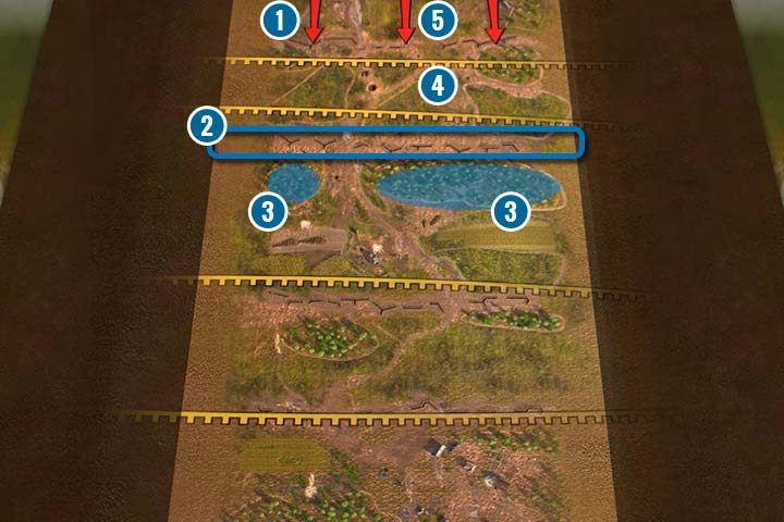 Mines (also available in the support doctrine) are very useful here, and should be placed in front of the trenches - Mission 4 - The Battle of Kursk | Soviet | Campaign - Soviet - Sudden Strike 4 Game Guide