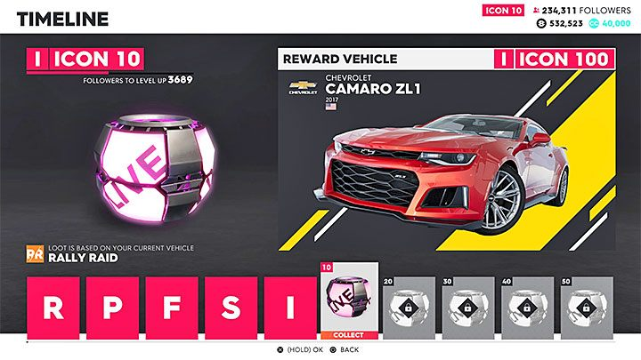the last main fame level in the crew 2 is icon icon levels in crew