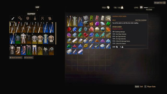 The diagram can be bought from Ofieri Merchant - Ofieri gear set - Gear Sets - The Witcher 3: Wild Hunt Game Guide & Walkthrough