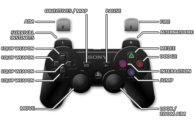 Controls For Playstation 3 Tomb Raider Tomb Raider Game Guide