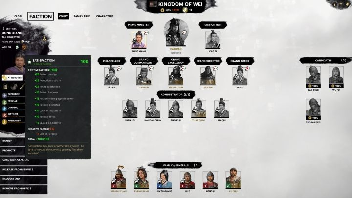 A screen showing characters satisfaction at court. - Court in Total War Three Kingdoms - Gameplay mechanics - Total War Three Kingdoms Guide