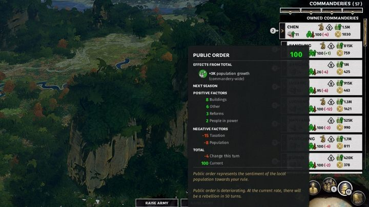 It is necessary to constantly monitor the level of public order and corruption in commanderies. - Developing commanderies (districts) in Total War Three Kingdoms - Gameplay mechanics - Total War Three Kingdoms Guide