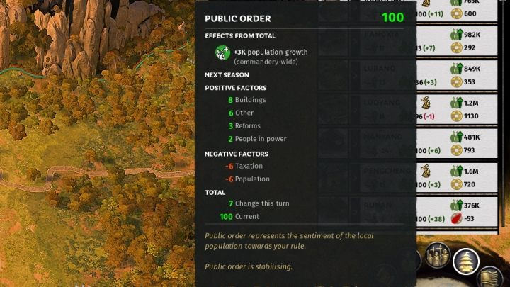 In the commandery list, you can check the level of public order within each of them. - Public order in Total War Three Kingdoms - Gameplay mechanics - Total War Three Kingdoms Guide