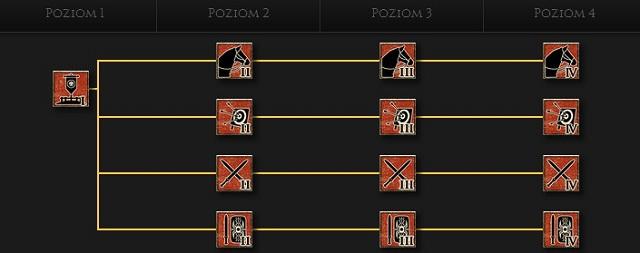 Building types   Strategic map - Total War: Rome II Game ...