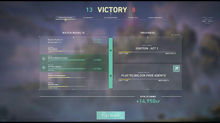 На скриншоте выше вы можете заметить, что матч закончился со счетом 13: 8, и игрок получил в общей сложности 14 950 очков опыта - Valorant: очки опыта - как заработать их как можно быстрее?  - Основы - Руководство Valorant
