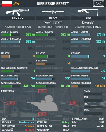 Wargame: AirLand Battle Guides | TheGameGuru.Me